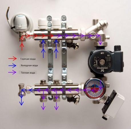 Коллектор и схема работы водяного теплого пола
