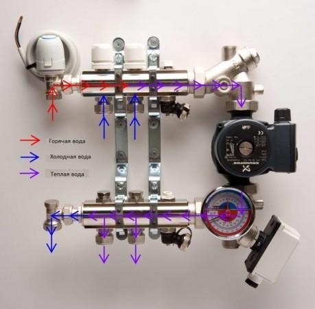 К коллекторам можно подсоединить от 2-х до 12-ти контуров теплого водяного пола