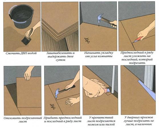 Наглядная схема – инструкция, которая освещает некоторые полезные советы по укладке