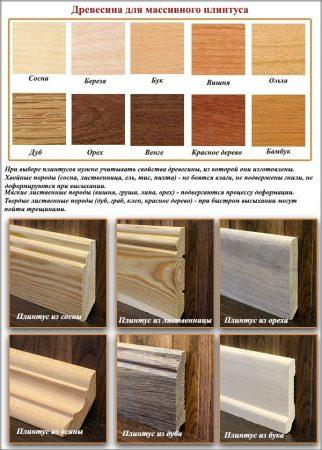 Плинтус из массива древесины