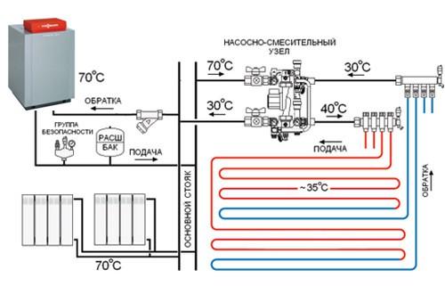 Подключение теплого пола к системе