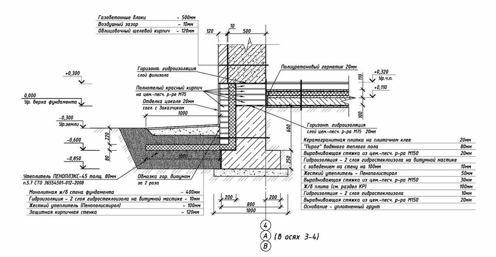 Толщина бетона пол газосиликат или керамзитобетон или керамический блок