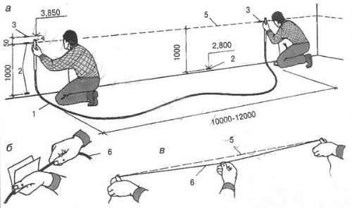 Разметка стен с использованием водяного уровня и малярной нити