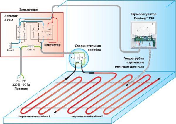 Схема монтажа элементов теплого пола