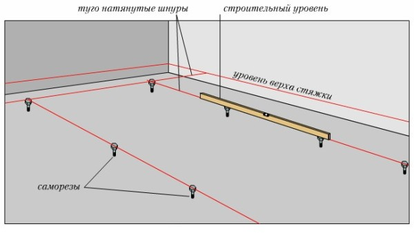 Схема установки маячков