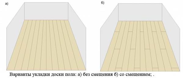 Схемы укладки деревянного пола