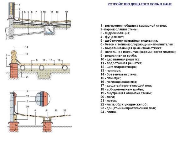 Пенетрон гидроизоляцию