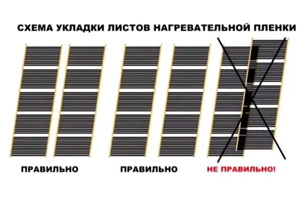 Схемы укладки