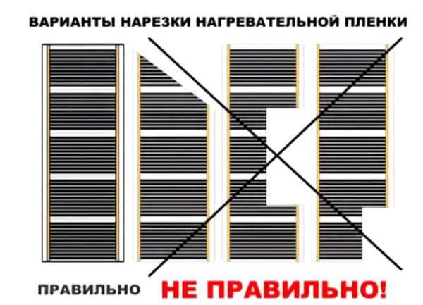 Схема укладки полос