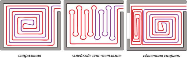 Схем укладки труб теплого пола существует несколько. Выбрать подходящую можно исходя из ваших потребностей