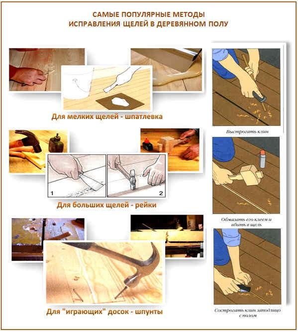 Методы устранения щелей в деревянном полу