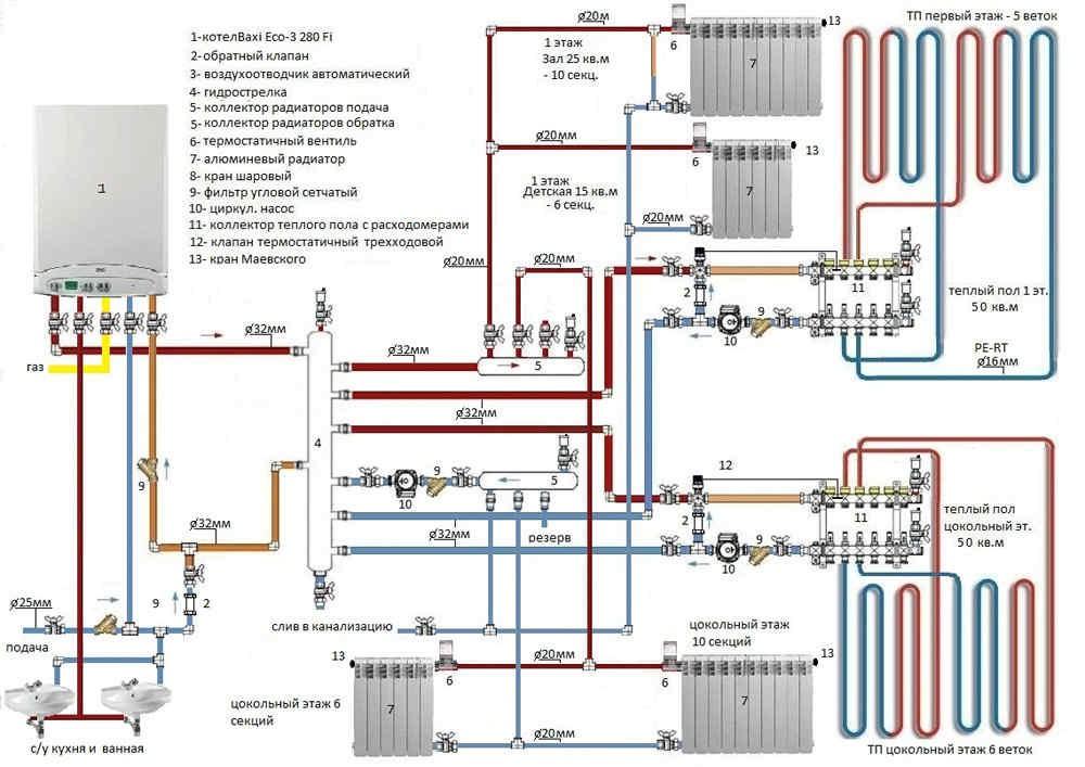 Общая схема тёплого водяного пола