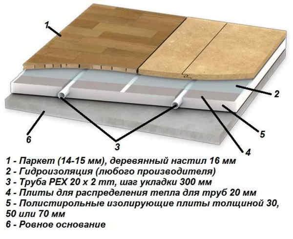 Полистирольная система может иметь основание толщиной от 15мм до 70мм