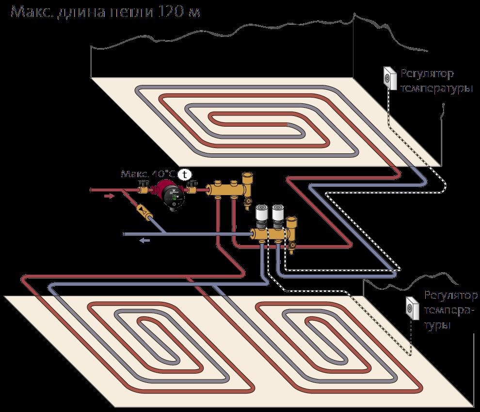 Картинки по запросу Типовая схема теплого пола