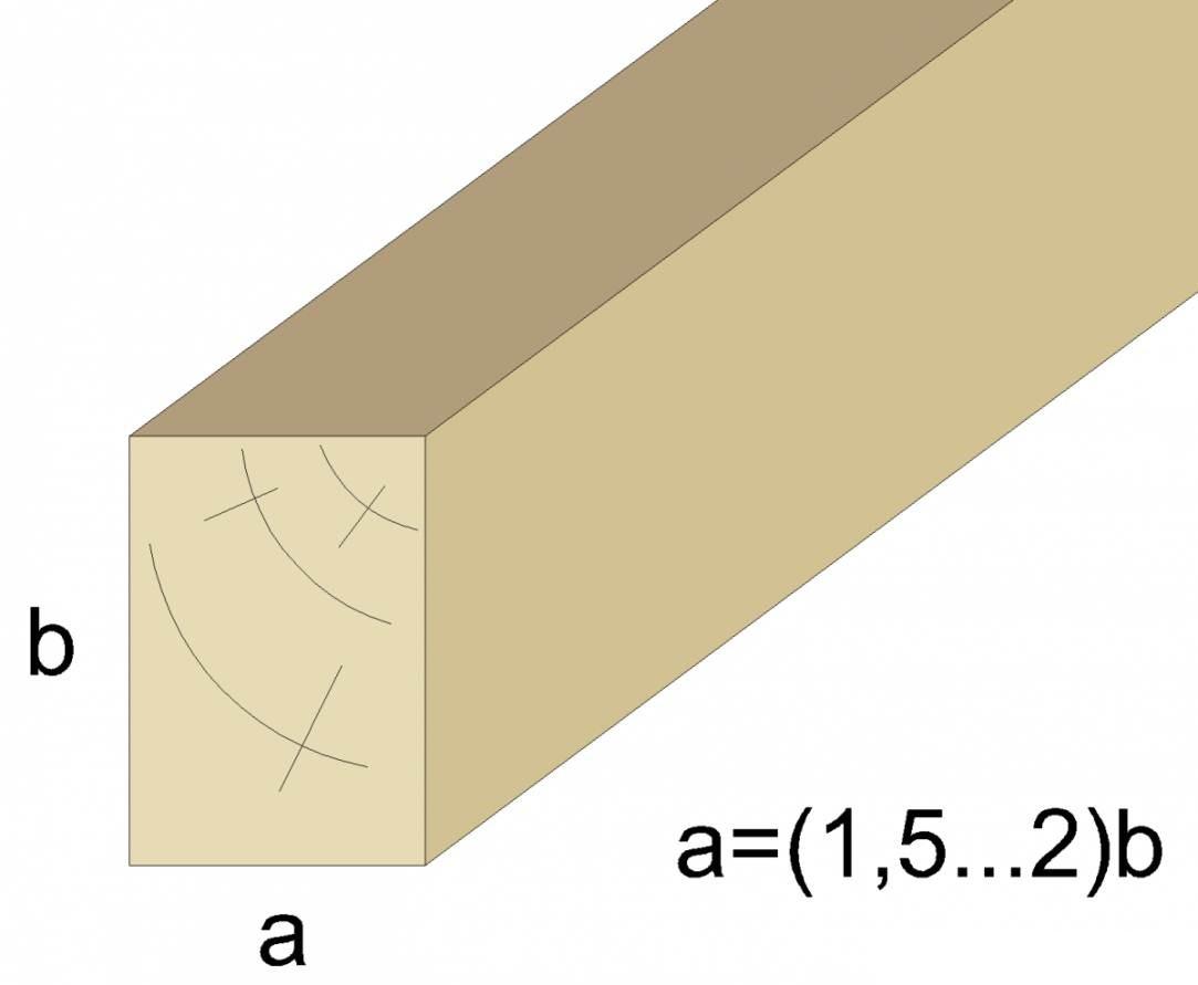схема пароизоляции деревянного пола, пирог