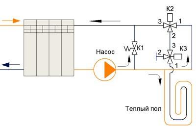 Схема водяного теплого пола с трехходовым клапаном и перепускным балансировочным узлом
