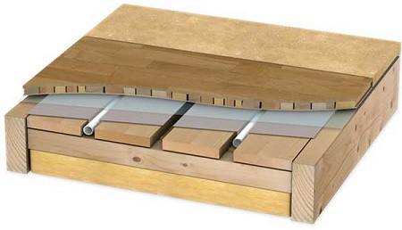 Схема деревянного водяного пола