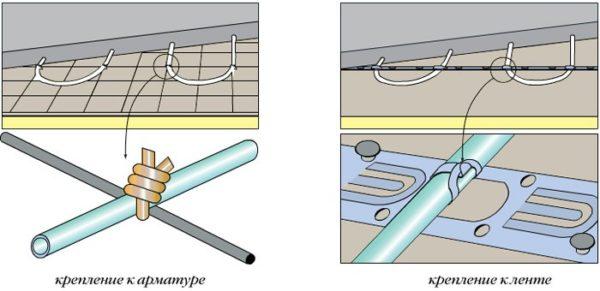 Схемы крепления труб к сетке и ленте