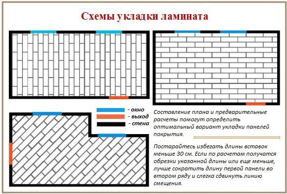 Схемы укладки ламината