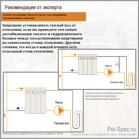 Схемы установки теплого пола, где запрещено устанавливать систему