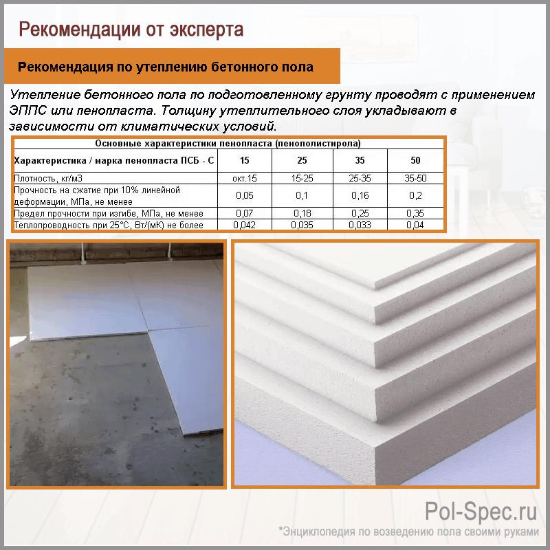 Рекомендация по утеплению бетонного пола