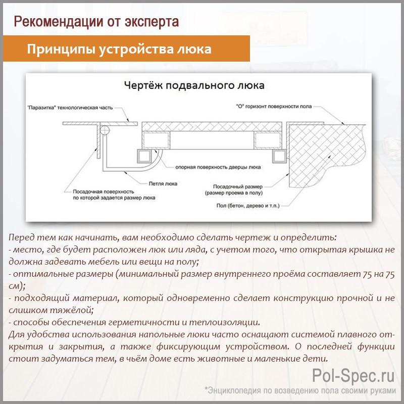 Принципы устройства люка