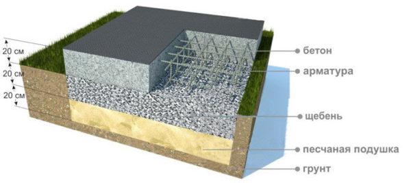 Схема монолитной плиты фундамента для крыльца