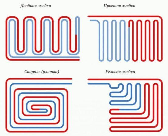 Теплоноситель остывает по мере движения по трубам – это показано цветовыми схемами