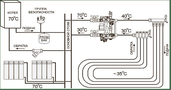 Вариант 2 – комбинированная с 3-х ходовым клапаном