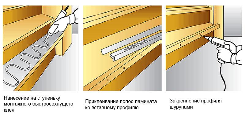 Сначала ламинат приклеивается на подступенок, затем - на проступь, а позже фиксируется вставной профиль
